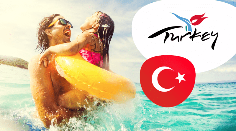 İzmir (Türgi), Riiast